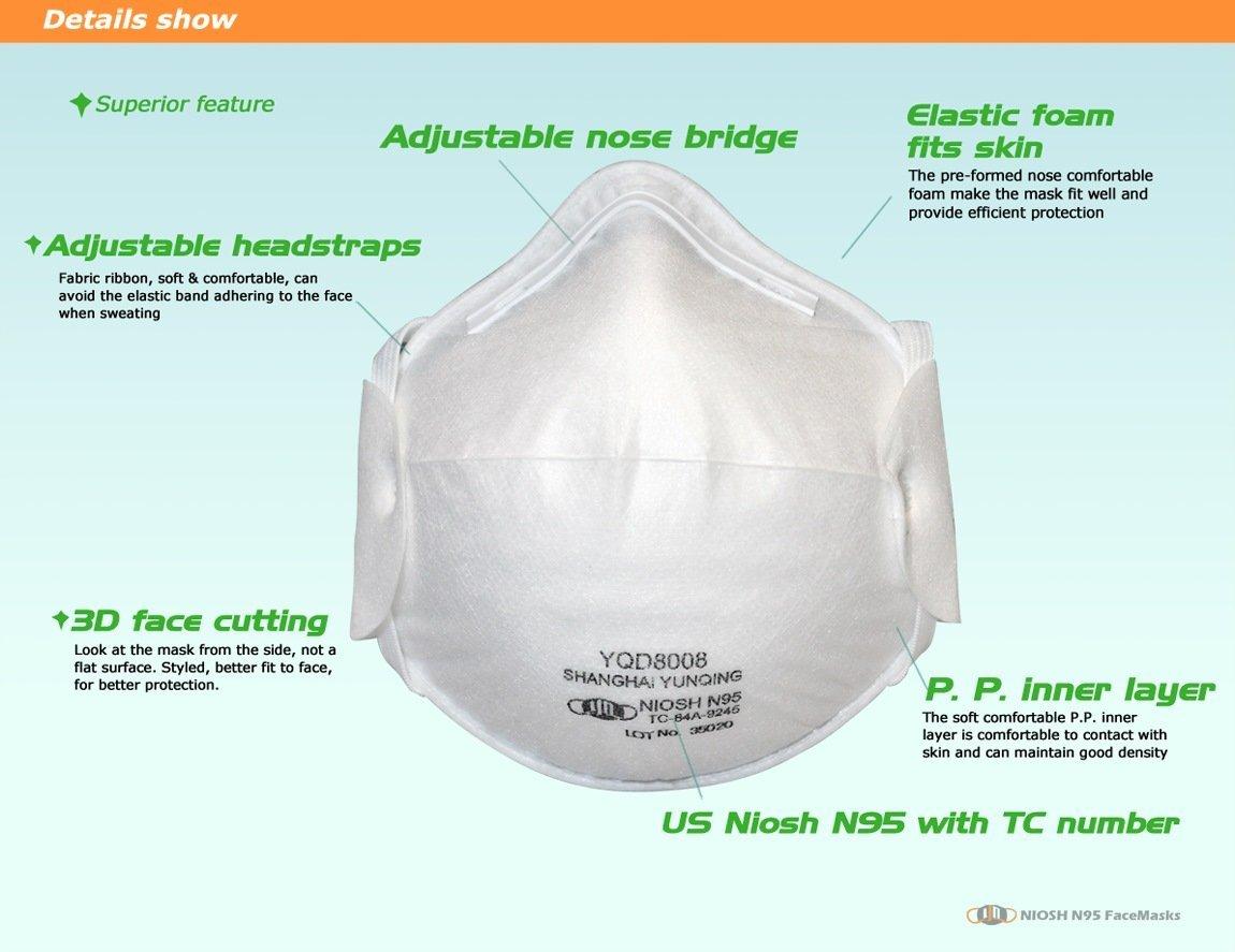yichitai yqd8008 respirator tc 84a 9245 shop niosh headmounted function view
