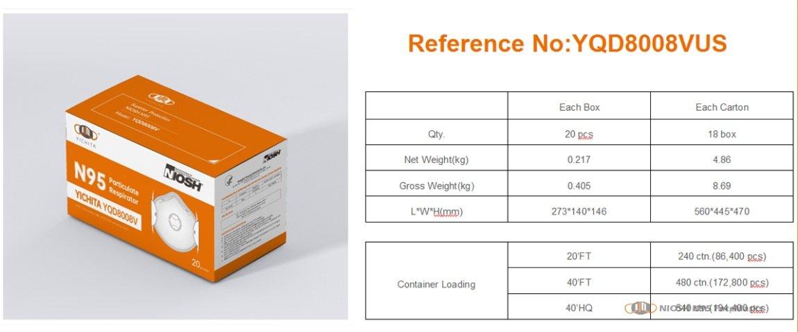 yichitai yqd8008v particulate protective valve d respirator wholesale