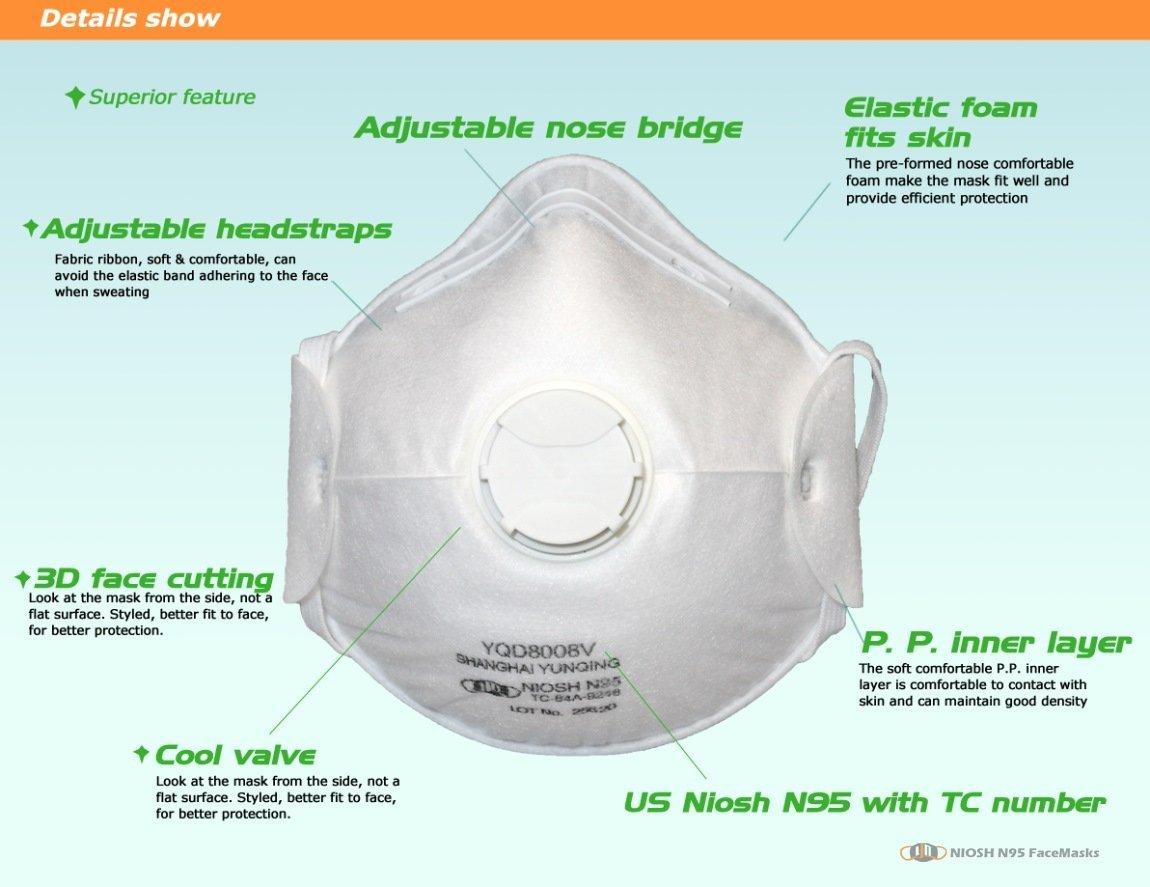 yichitai yqd8008v retails valve n95 respirator genuine work principle