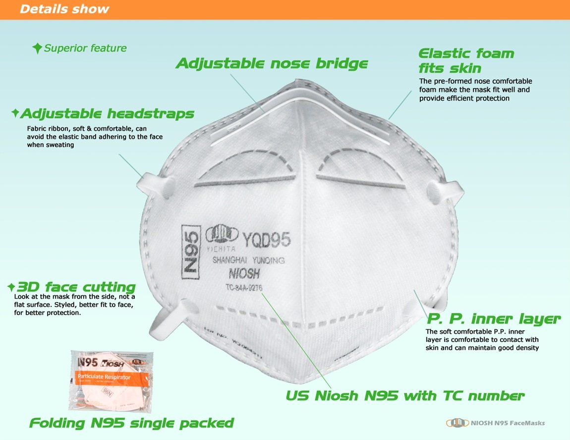yichitai yqd95 respirator original n95 retails instock work principle