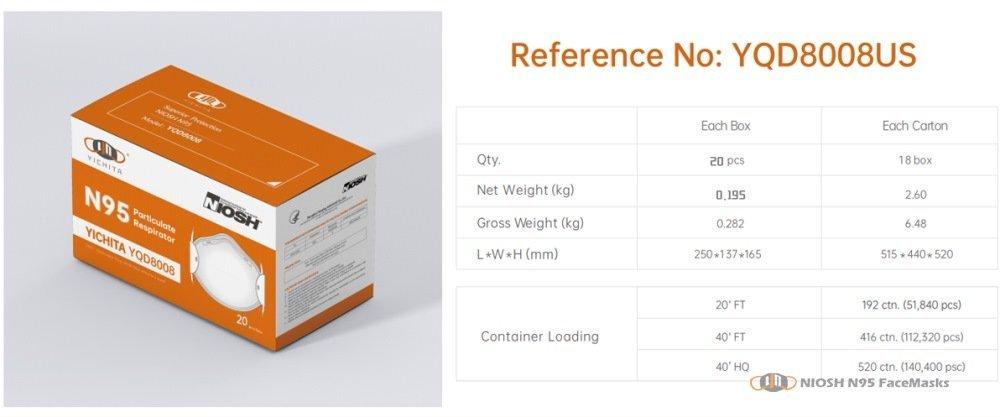 yichitai yqd8008 instock genuine n95 niosh retails original wholesale